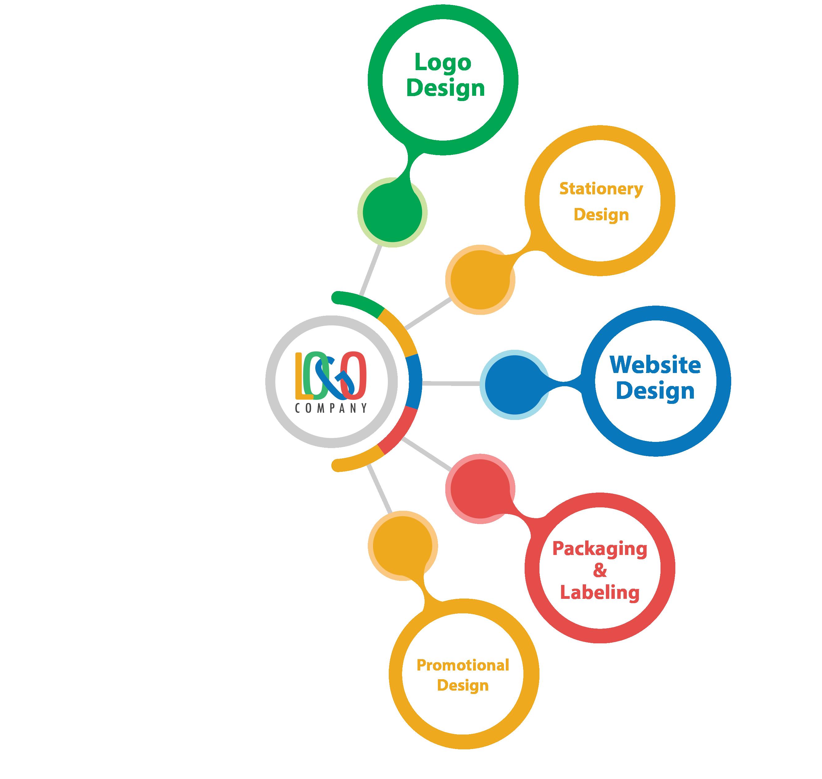 logo company services